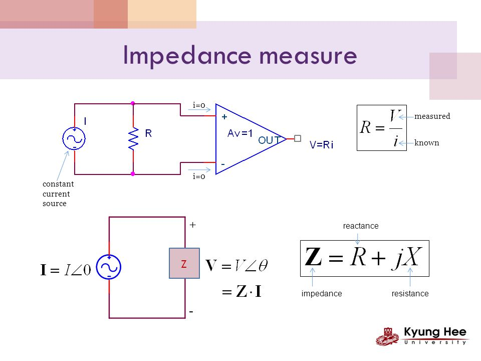 Impedance measure (Example) 1 1 1+j Re Im iV t 1 You are given with i(t) = I sin(2 πft) You measure v(t) = V sin(2 πft+θ)