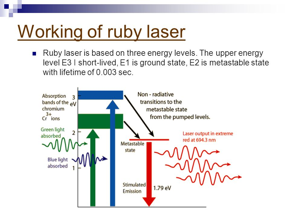 Laser construction The active laser medium (laser gain/amplification medium) is a synthetic ruby rod. Ruby is an aluminum oxide crystal in which some