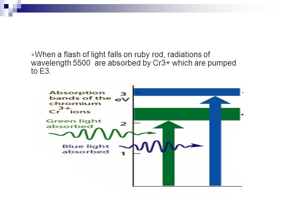 1 2 3 Energy levels of Cromium atom