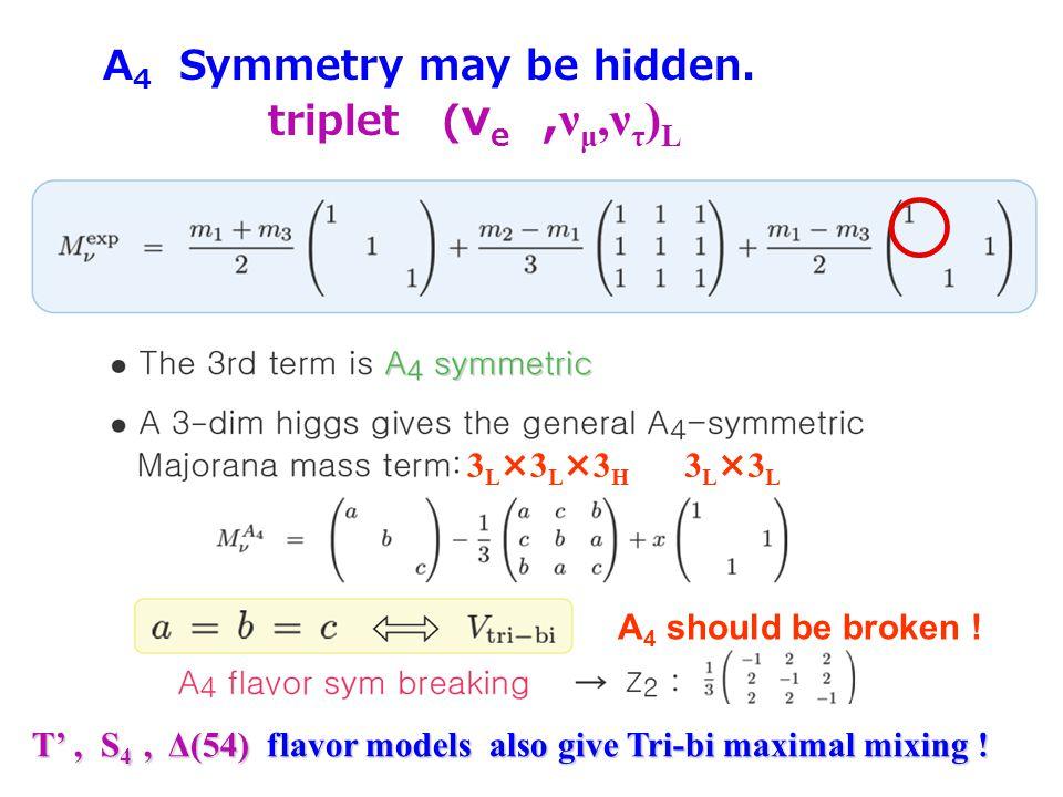 ○ T', S 4, Δ(54) flavor models also give Tri-bi maximal mixing ! A 4 Symmetry may be hidden. triplet ( ν e, ν μ,ν τ ) L A 4 should be broken ! 3 L ×3