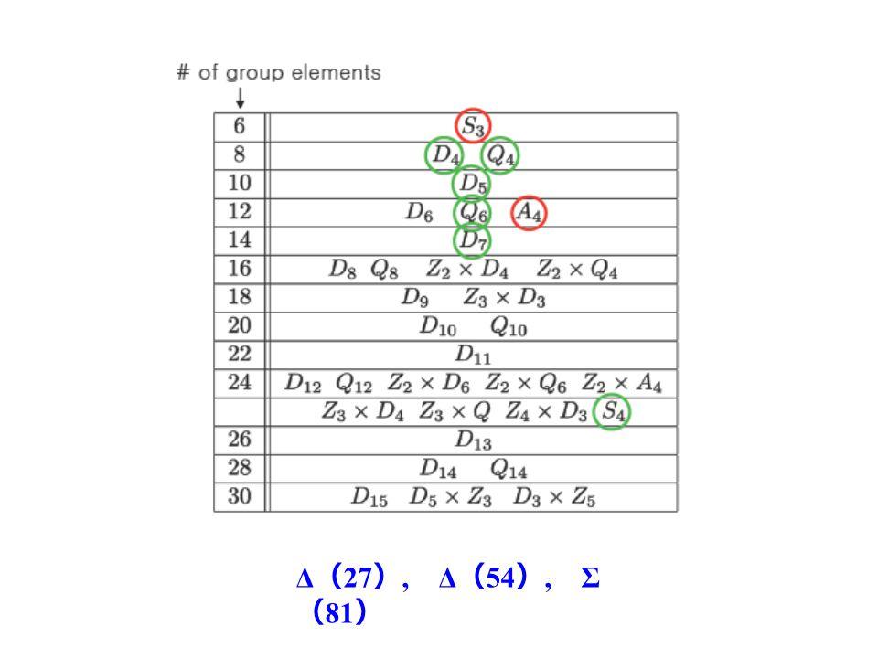 Δ ( 27 ), Δ ( 54 ), Σ ( 81 ) 11