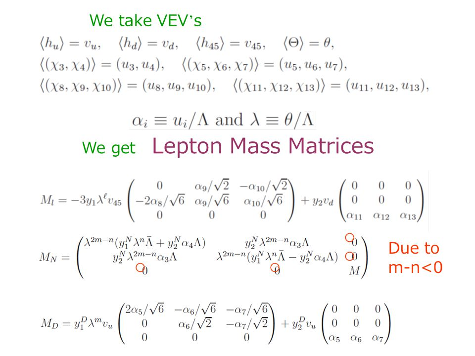 We take VEV ' s We get Lepton Mass Matrices Due to m-n<0 ○ ○ ○ ○ 24