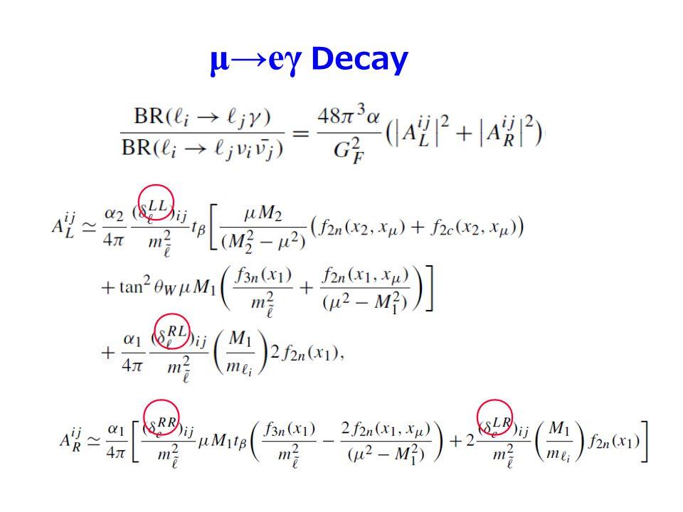 μ→eγ Decay ○ ○ ○○