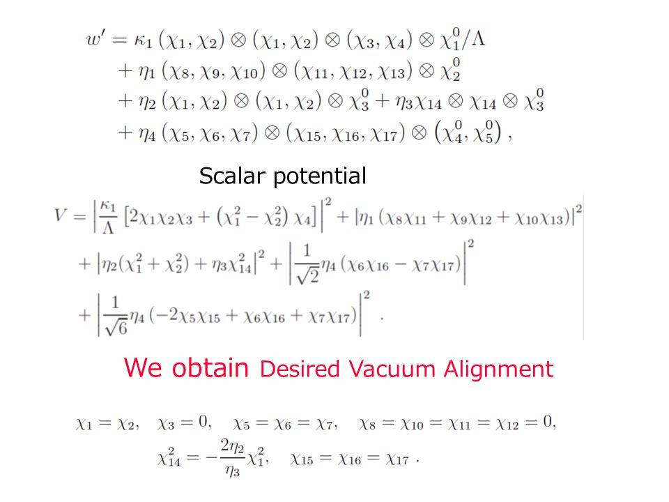 We obtain Desired Vacuum Alignment Scalar potential