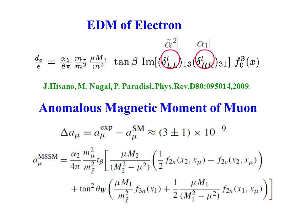 EDM of Electron J.Hisano, M. Nagai, P. Paradisi, Phys.Rev.D80:095014,2009. Anomalous Magnetic Moment of Muon ○○