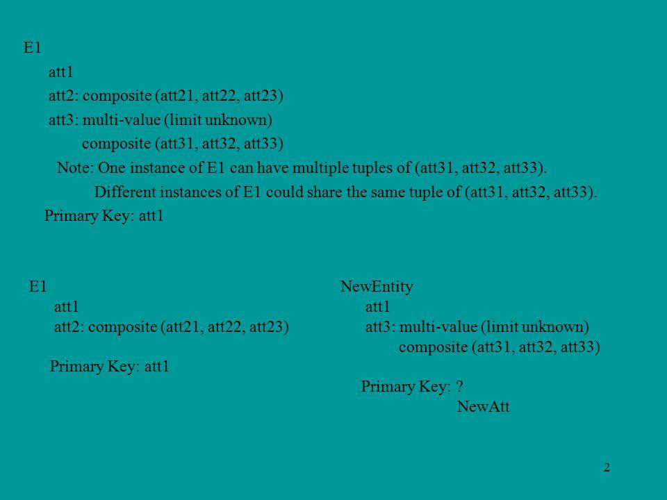 2 E1 att1 att2: composite (att21, att22, att23) att3: multi-value (limit unknown) composite (att31, att32, att33) Note: One instance of E1 can have multiple tuples of (att31, att32, att33).
