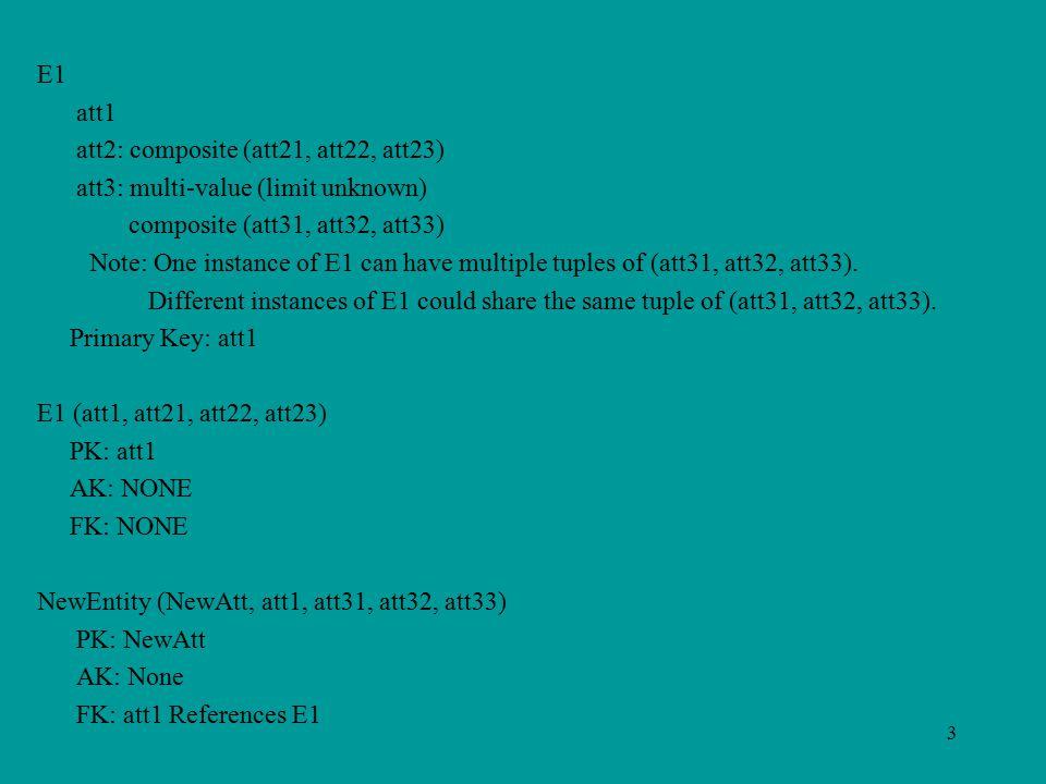 3 E1 att1 att2: composite (att21, att22, att23) att3: multi-value (limit unknown) composite (att31, att32, att33) Note: One instance of E1 can have multiple tuples of (att31, att32, att33).