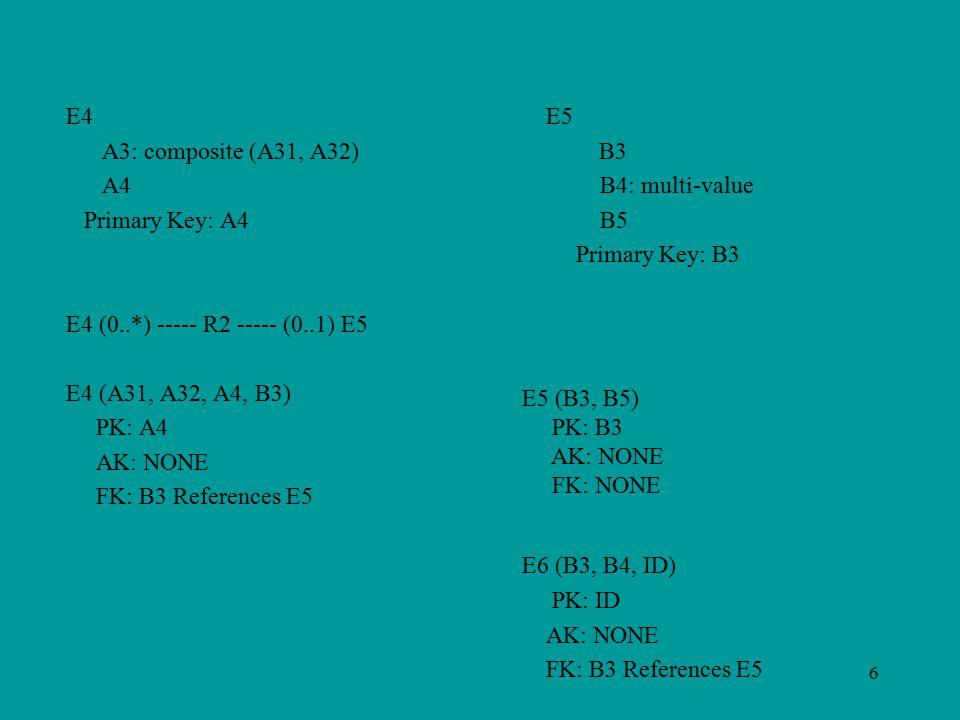 6 E4 E5 A3: composite (A31, A32) B3 A4 B4: multi-value Primary Key: A4 B5 Primary Key: B3 E4 (0..*) ----- R2 ----- (0..1) E5 E4 (A31, A32, A4, B3) PK: A4 AK: NONE FK: B3 References E5 E6 (B3, B4, ID) PK: ID AK: NONE FK: B3 References E5 E5 (B3, B5) PK: B3 AK: NONE FK: NONE