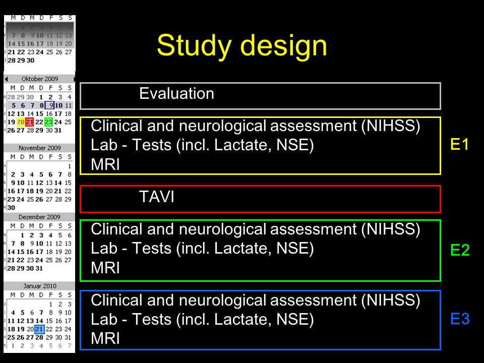 Study design Evaluation Clinical and neurological assessment (NIHSS) Lab - Tests (incl. Lactate, NSE) MRI TAVI Clinical and neurological assessment (N