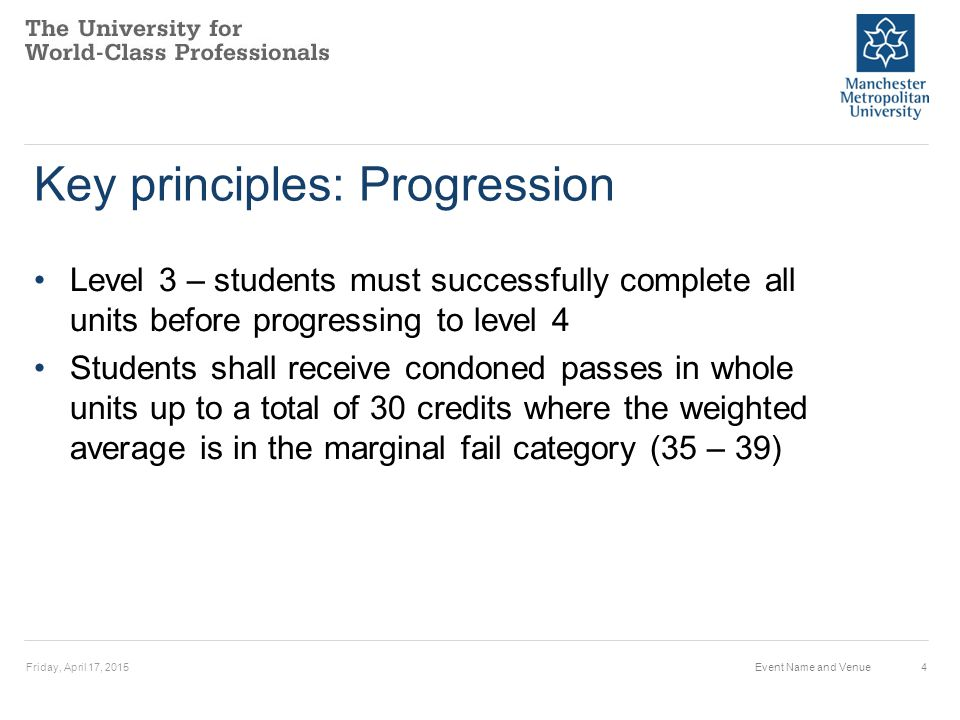 Key principles: Progression Level 3 – students must successfully complete all units before progressing to level 4 Students shall receive condoned passes in whole units up to a total of 30 credits where the weighted average is in the marginal fail category (35 – 39) Friday, April 17, 2015Event Name and Venue4