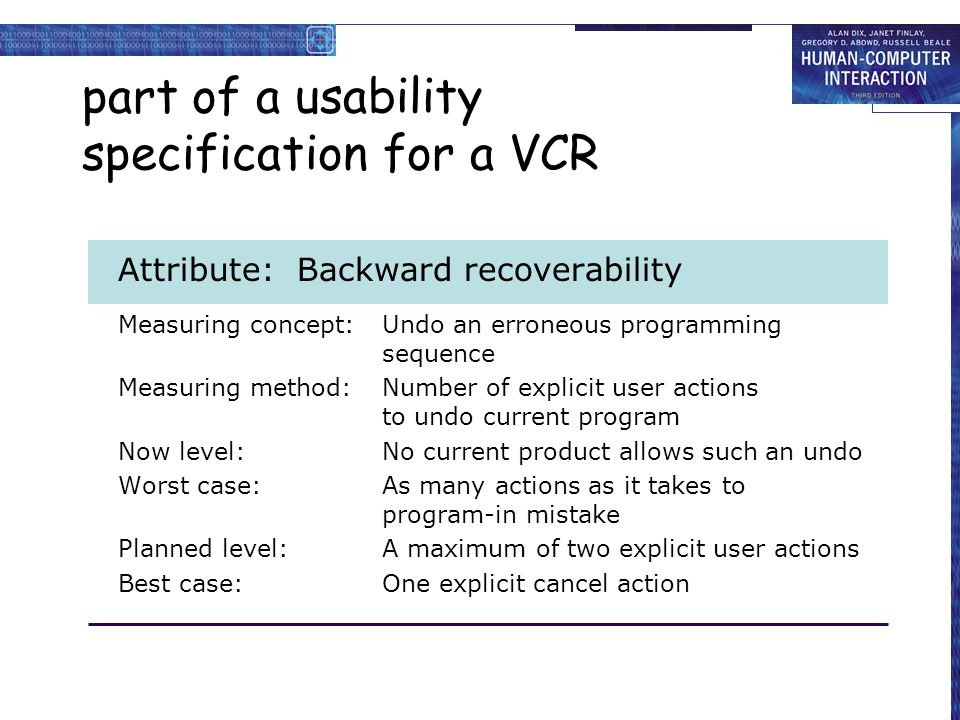 part of a usability specification for a VCR Attribute: Backward recoverability Measuring concept:Undo an erroneous programming sequence Measuring method:Number of explicit user actions to undo current program Now level:No current product allows such an undo Worst case:As many actions as it takes to program-in mistake Planned level:A maximum of two explicit user actions Best case:One explicit cancel action