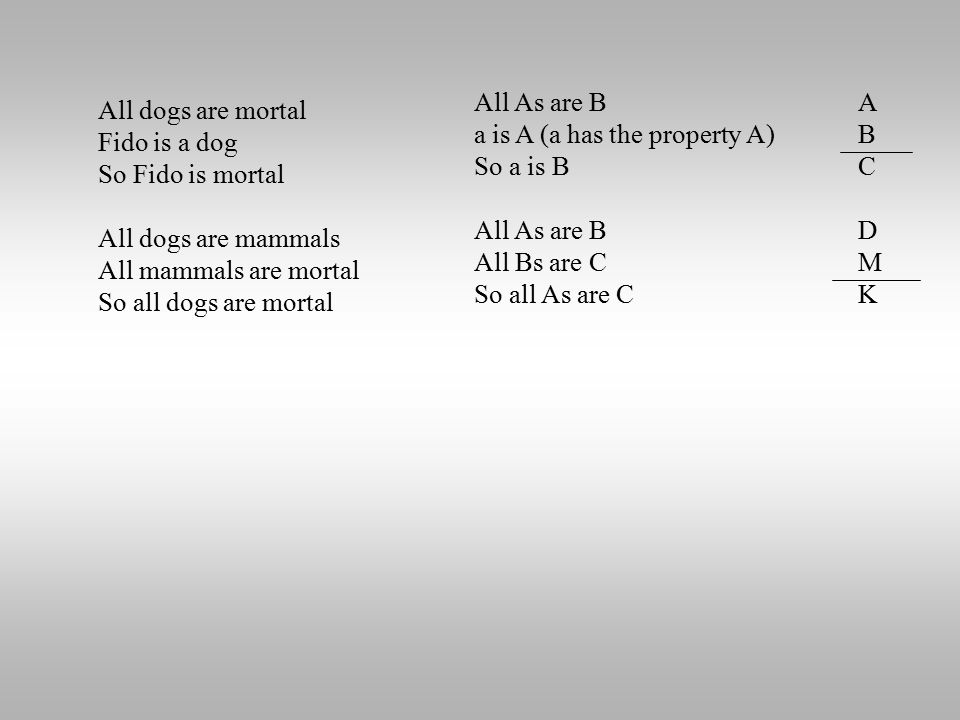 All dogs are mortal Fido is a dog So Fido is mortal All dogs are mammals All mammals are mortal So all dogs are mortal All As are B a is A (a has the property A) So a is B All As are B All Bs are C So all As are C ABCDMKABCDMK