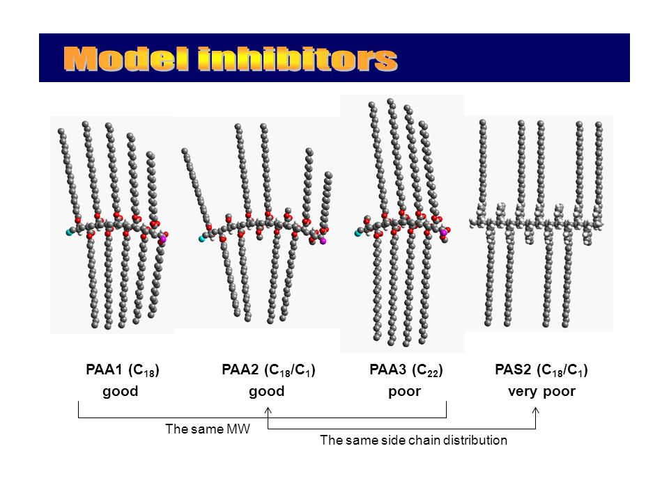 PAA1 (C 18 ) good PAA2 (C 18 /C 1 ) good PAA3 (C 22 ) poor PAS2 (C 18 /C 1 ) very poor The same side chain distribution The same MW