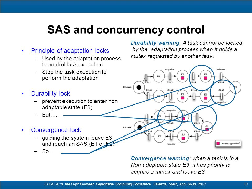 EDCC 2010, the Eight European Dependable Computing Conference, Valencia, Spain, April 28-30, 201019 SAS and concurrency control Principle of adaptation locks –Used by the adaptation process to control task execution –Stop the task execution to perform the adaptation Durability lock –prevent execution to enter non adaptable state (E3) –But….