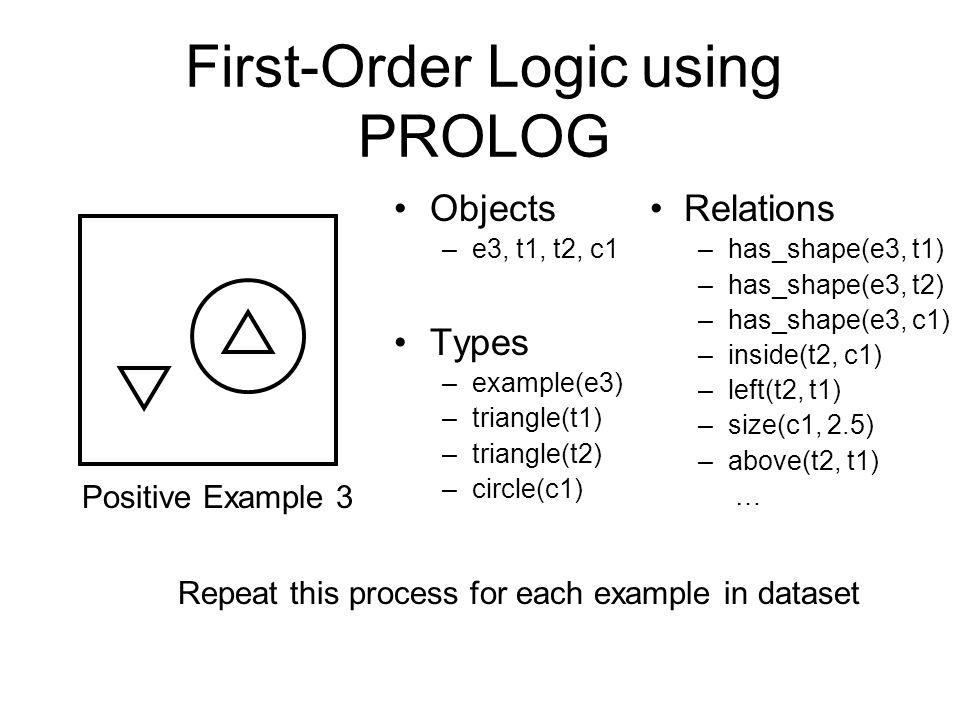 First-Order Logic using PROLOG Objects –e3, t1, t2, c1 Types –example(e3) –triangle(t1) –triangle(t2) –circle(c1) Positive Example 3 Relations – has_s