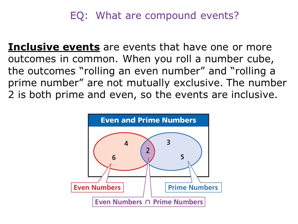 """Inclusive events are events that have one or more outcomes in common. When you roll a number cube, the outcomes """"rolling an even number"""" and """"rolling"""