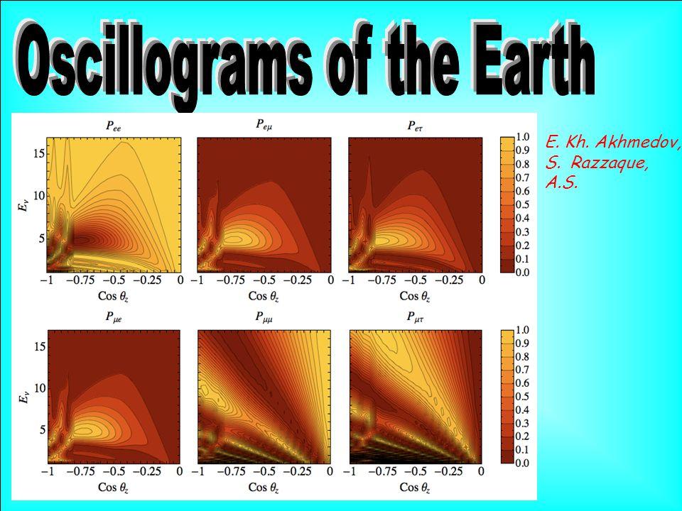 E. Kh. Akhmedov, S.Razzaque, A.S. Oscillations test dispersion relation for neutrinos