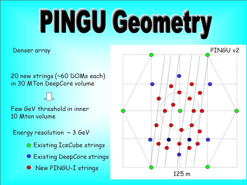 20 new strings (~60 DOMs each) in 30 MTon DeepCore volume Few GeV threshold in inner 10 Mton volume Existing IceCube strings Existing DeepCore strings New PINGU-I strings PINGU v2 125 m Denser array Energy resolution ~ 3 GeV
