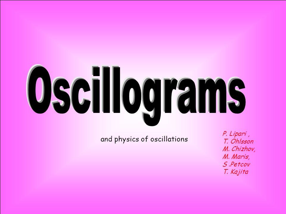 P. Lipari, T. Ohlsson M. Chizhov, M. Maris, S.Petcov T. Kajita and physics of oscillations