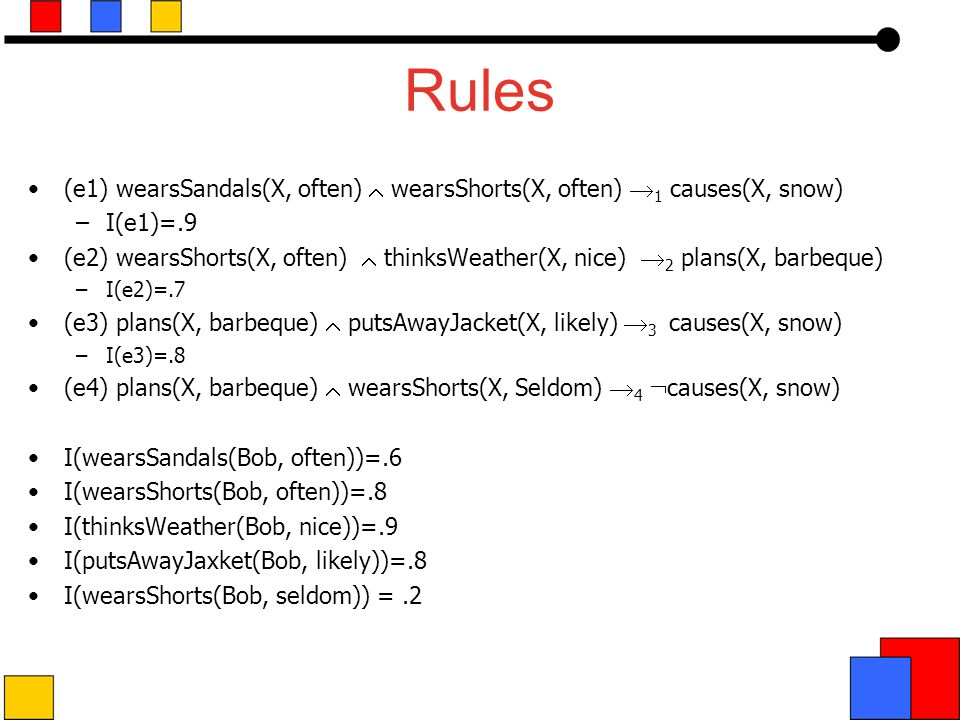 Rules (e1) wearsSandals(X, often)  wearsShorts(X, often)  1 causes(X, snow) –I(e1)=.9 (e2) wearsShorts(X, often)  thinksWeather(X, nice)  2 plans(X, barbeque) –I(e2)=.7 (e3) plans(X, barbeque)  putsAwayJacket(X, likely)  3 causes(X, snow) –I(e3)=.8 (e4) plans(X, barbeque)  wearsShorts(X, Seldom)  4  causes(X, snow) I(wearsSandals(Bob, often))=.6 I(wearsShorts(Bob, often))=.8 I(thinksWeather(Bob, nice))=.9 I(putsAwayJaxket(Bob, likely))=.8 I(wearsShorts(Bob, seldom)) =.2