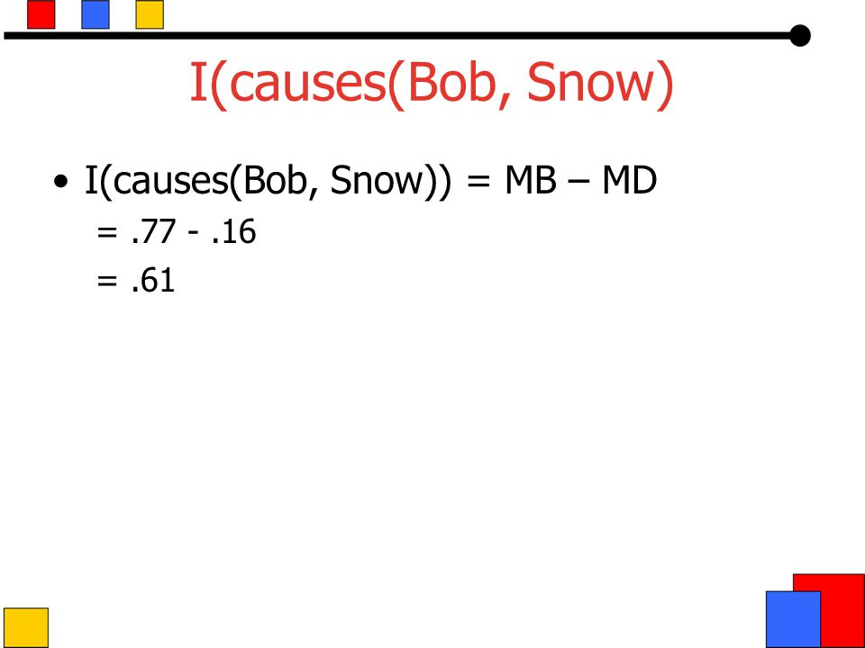 I(causes(Bob, Snow) I(causes(Bob, Snow)) = MB – MD =.77 -.16 =.61