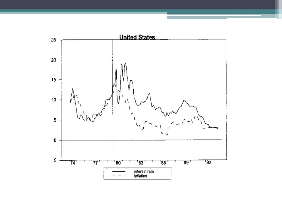 3.Monetary Policy Rules for G3, Post 1979.