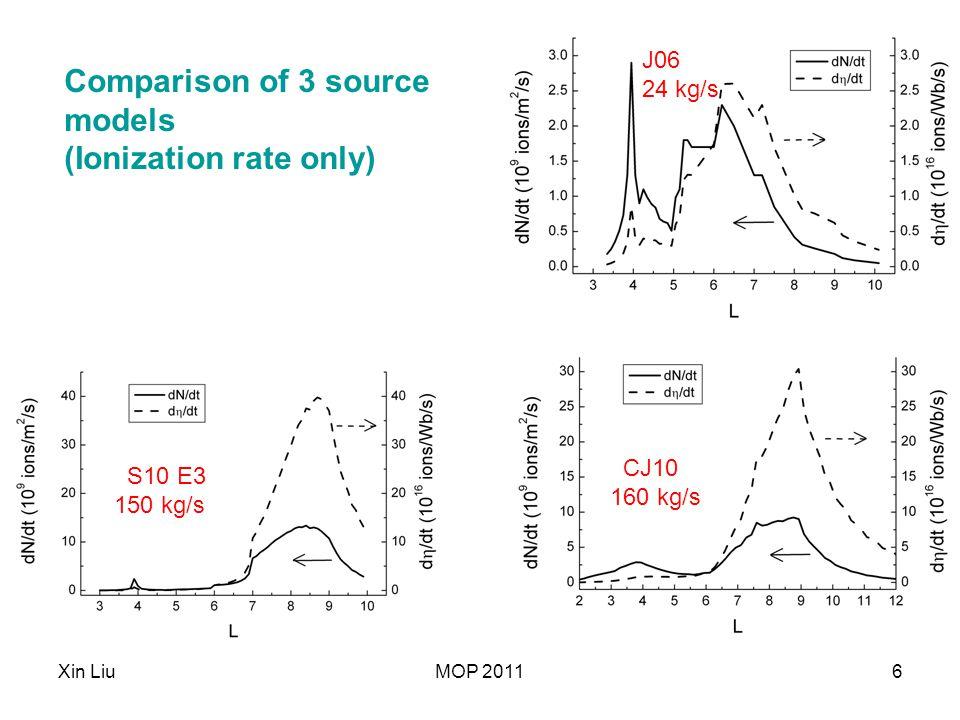 Xin LiuMOP 20116 Comparison of 3 source models (Ionization rate only) S10 E3 150 kg/s CJ10 160 kg/s J06 24 kg/s