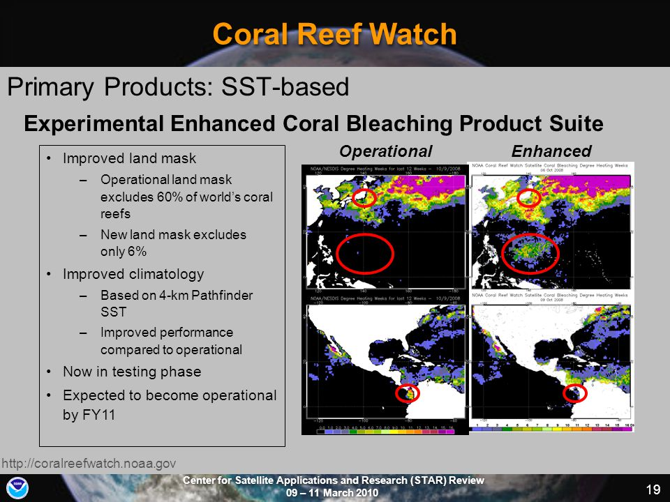 Center for Satellite Applications and Research (STAR) Review 09 – 11 March 2010 19 Coral Reef Watch Primary Products: SST-based http://coralreefwatch.noaa.gov Improved land mask –Operational land mask excludes 60% of world's coral reefs –New land mask excludes only 6% Improved climatology –Based on 4-km Pathfinder SST –Improved performance compared to operational Now in testing phase Expected to become operational by FY11 Experimental Enhanced Coral Bleaching Product Suite OperationalEnhanced