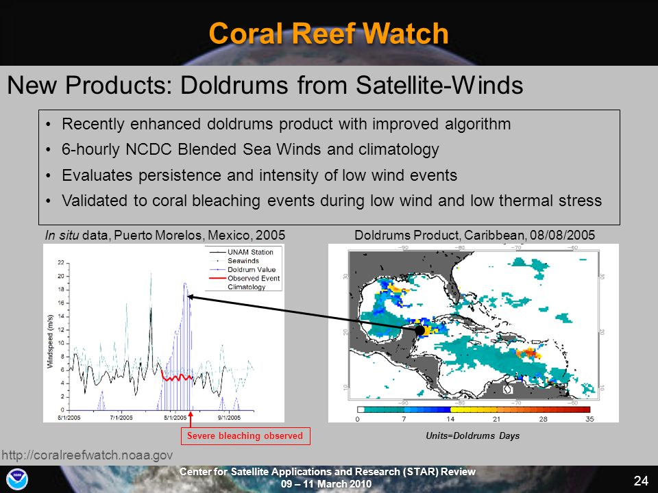Center for Satellite Applications and Research (STAR) Review 09 – 11 March 2010 24 Coral Reef Watch New Products: Doldrums from Satellite-Winds http:/