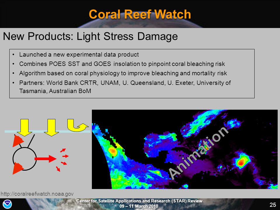Center for Satellite Applications and Research (STAR) Review 09 – 11 March 2010 25 Coral Reef Watch New Products: Light Stress Damage http://coralreefwatch.noaa.gov Launched a new experimental data product Combines POES SST and GOES insolation to pinpoint coral bleaching risk Algorithm based on coral physiology to improve bleaching and mortality risk Partners: World Bank CRTR, UNAM, U.