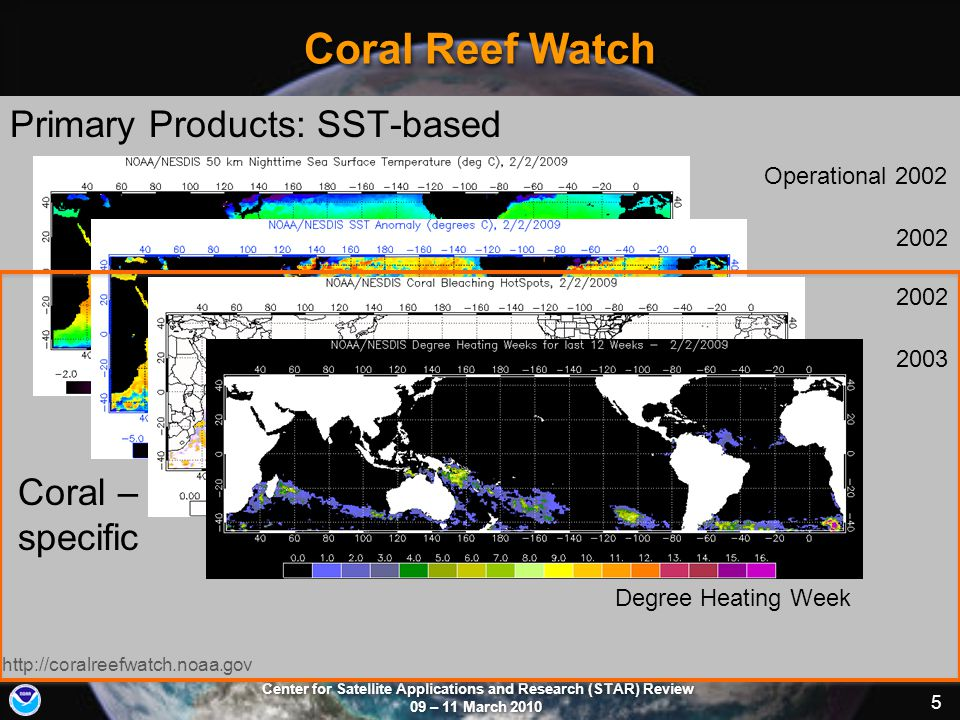 Center for Satellite Applications and Research (STAR) Review 09 – 11 March 2010 5 Coral Reef Watch Primary Products: SST-based Coral – specific http://coralreefwatch.noaa.gov 50km Nighttime Sea Surface Temperature (SST) Operational 2002 SST Anomaly 2002 HotSpot2002 Degree Heating Week 2003