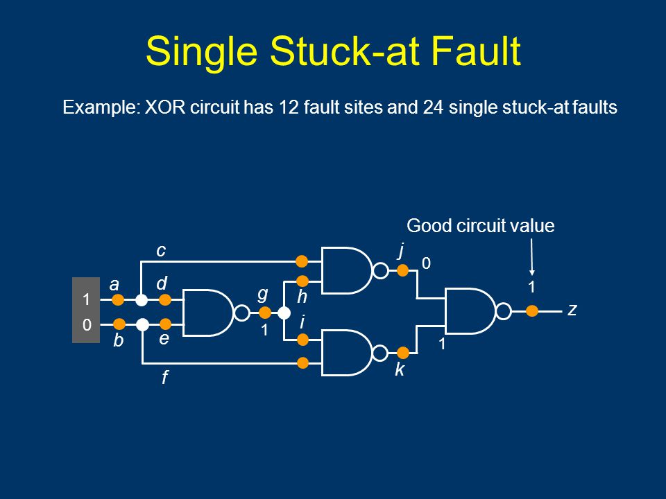 Single Stuck-at Fault a b c d e f 1 0 g h i 1 j k z 0 1 1 Good circuit value Example: XOR circuit has 12 fault sites and 24 single stuck-at faults
