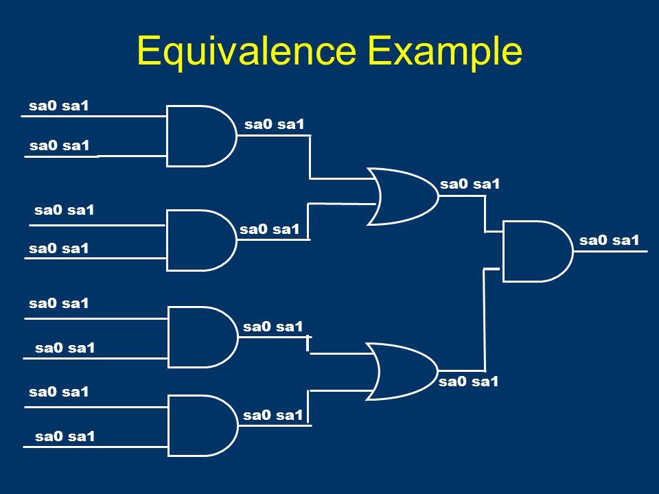 Equivalence Example sa0 sa1