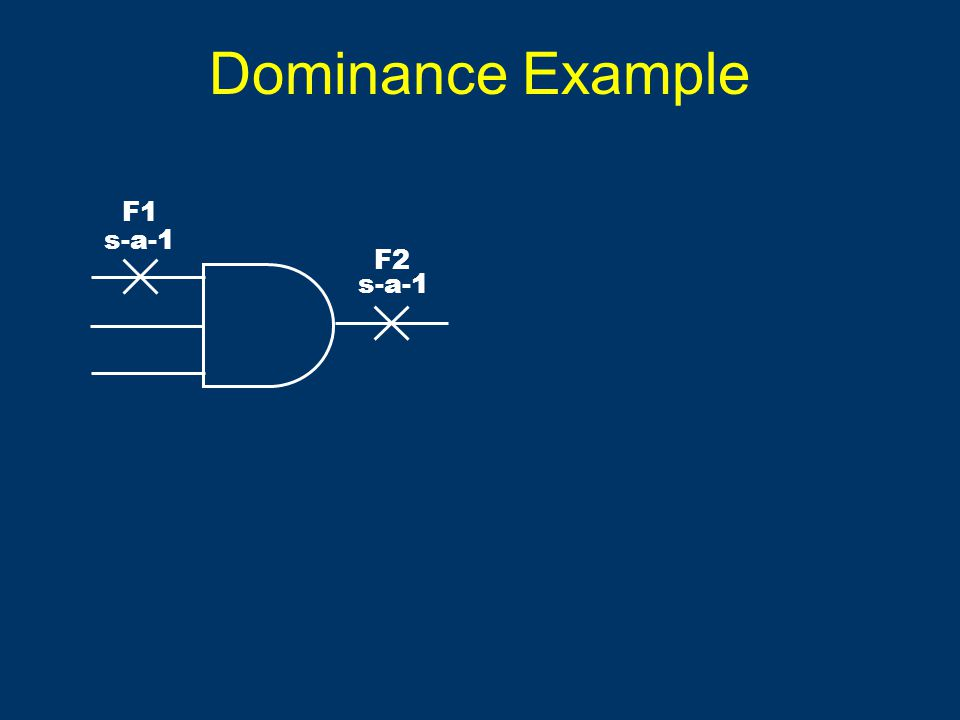 Dominance Example s-a-1 F1 s-a-1 F2