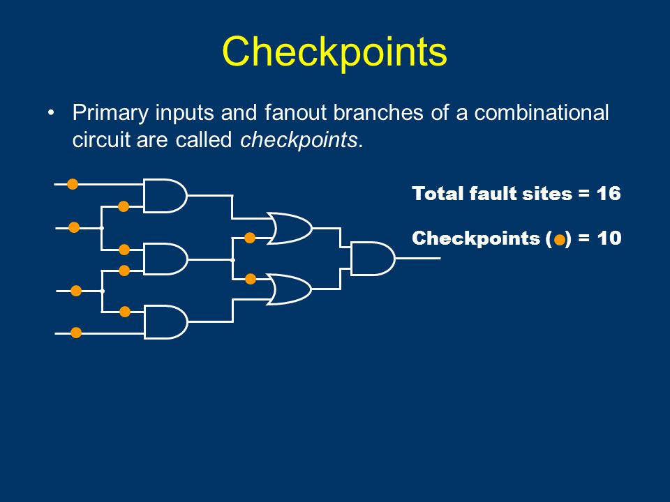 Checkpoints Primary inputs and fanout branches of a combinational circuit are called checkpoints. Total fault sites = 16 Checkpoints ( ) = 10