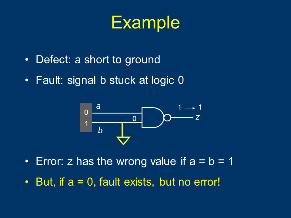 Example Defect: a short to ground Fault: signal b stuck at logic 0 Error: z has the wrong value if a = b = 1 But, if a = 0, fault exists, but no error.