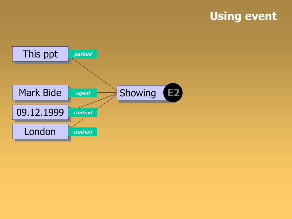 London 09.12.1999 Mark Bide Showing This ppt agent patient context E2 Using event