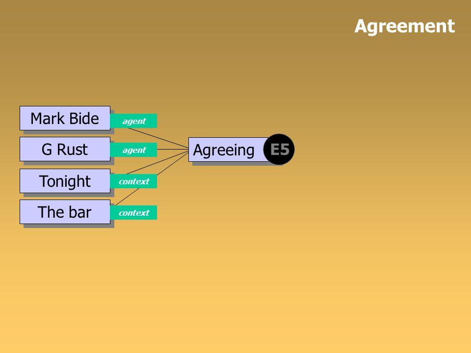 The bar Tonight G Rust Agreeing agent context E5 Mark Bide agent Agreement