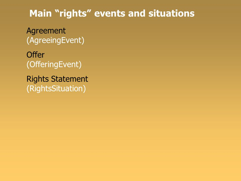"Main ""rights"" events and situations Agreement (AgreeingEvent) Offer (OfferingEvent) Rights Statement (RightsSituation)"