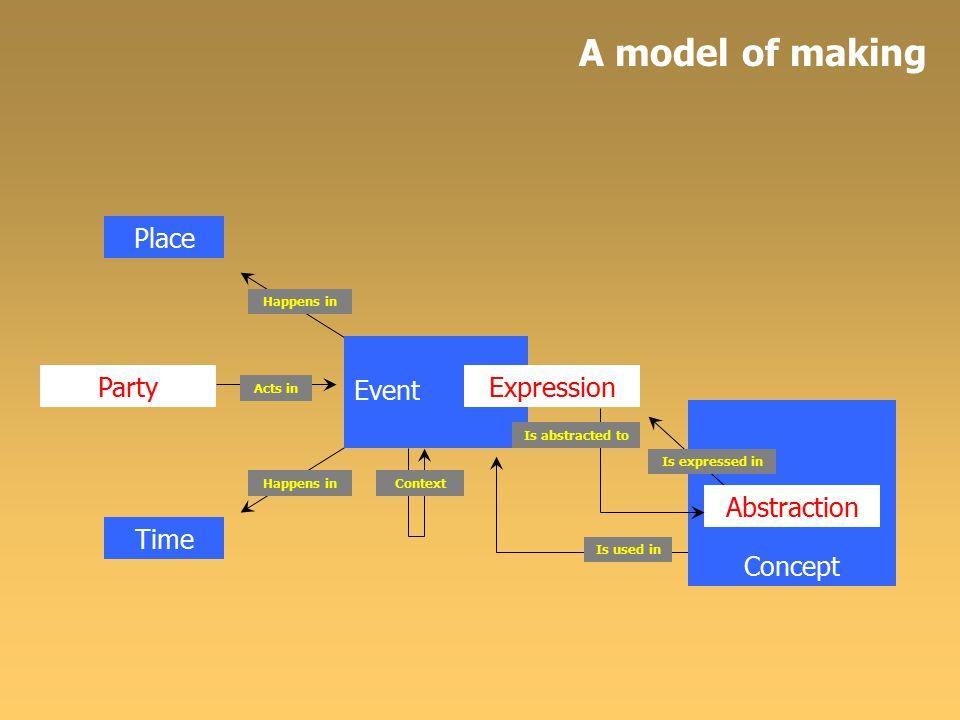 Mark Bide This ppt agent E2E1 Adapting E4 input His ppt Next week Frimley Gn output context E3 Transforming event