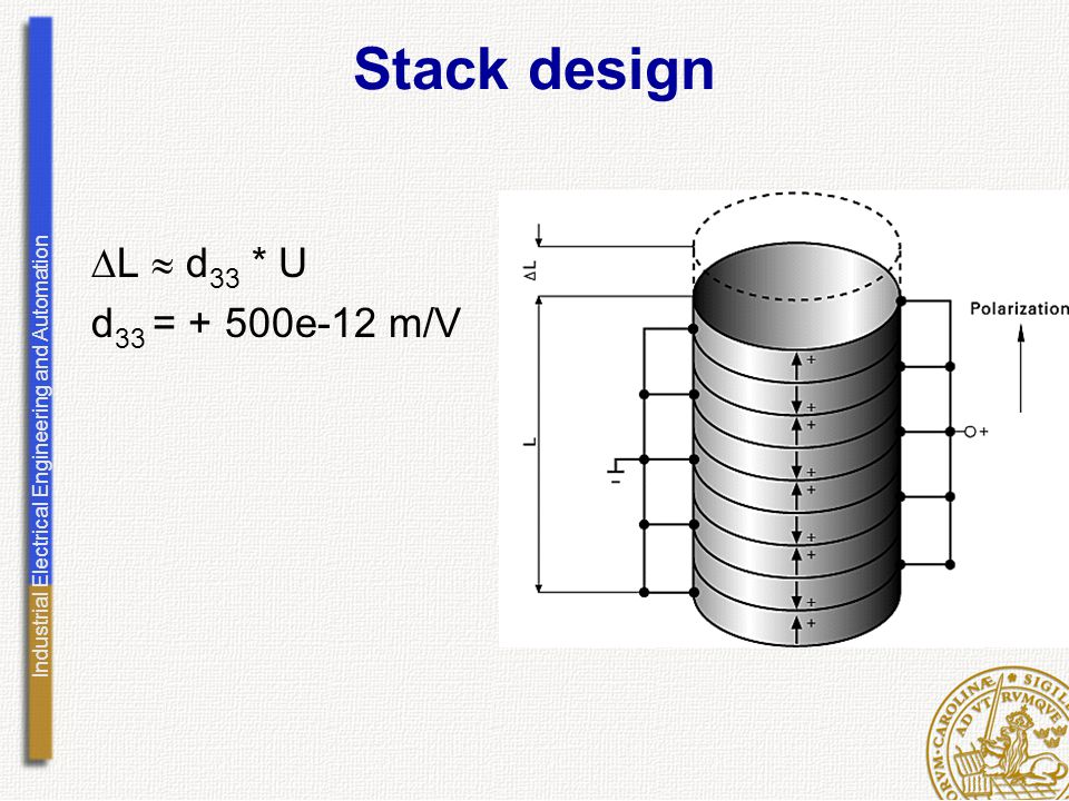Industrial Electrical Engineering and Automation Stack design  L  d 33 * U d 33 = + 500e-12 m/V