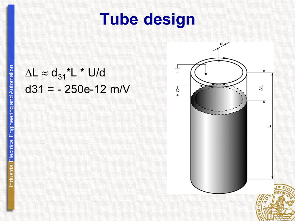 Industrial Electrical Engineering and Automation Tube design  L  d 31 *L * U/d d31 = - 250e-12 m/V