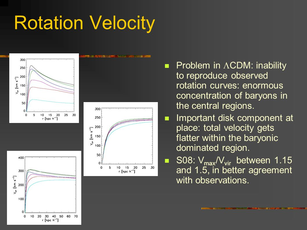 Rotation Velocity Problem in  CDM: inability to reproduce observed rotation curves: enormous concentration of baryons in the central regions.