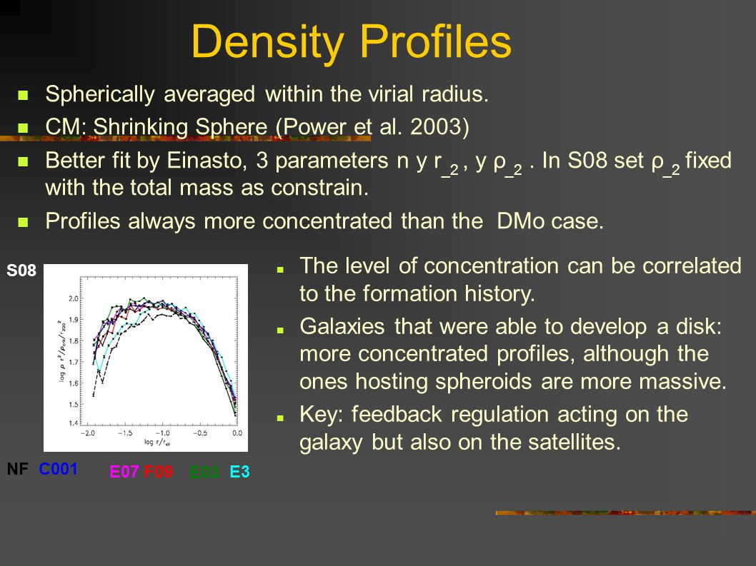 Interaction with satellites Δ v/2 Parameter All haloes increase their concentration with time and the DMo is always less concentrated.