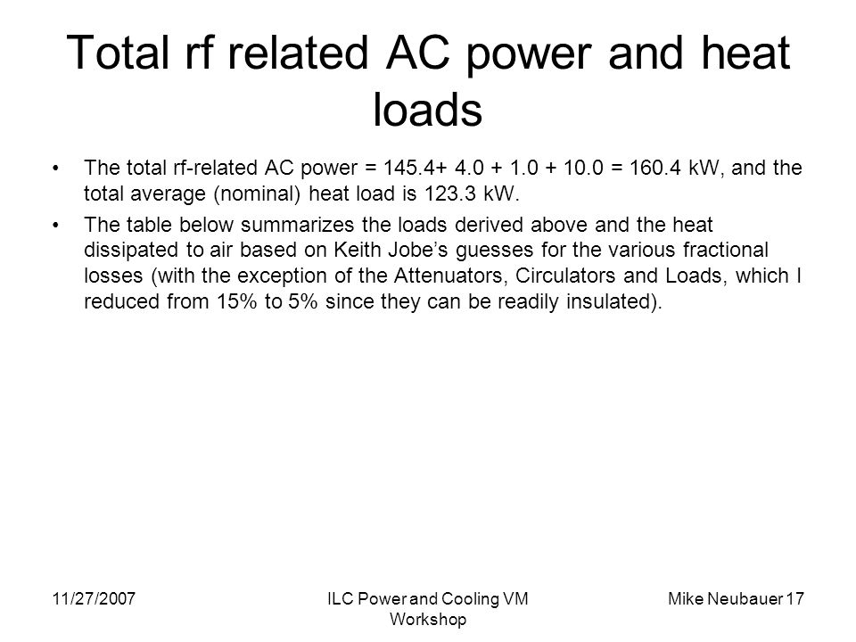 11/27/2007ILC Power and Cooling VM Workshop Mike Neubauer 17 Total rf related AC power and heat loads The total rf-related AC power = 145.4+ 4.0 + 1.0 + 10.0 = 160.4 kW, and the total average (nominal) heat load is 123.3 kW.