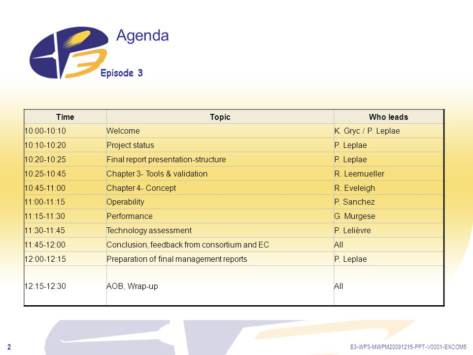 Episode 3 E3-WP3-MWPM20091215-PPT-V0001-EXCOM5 3 Status WP2 DOD's nearly finalised (except, G, M1 and M2) WP3 Approval of 3 exercise reports, expert group report, operational scenarios, WP report WP4 completed WP5 Airport expert group report and WP report to approve WP6 Technical scenarios to approve and WP report to complete All approved documents on the public website on the 17th