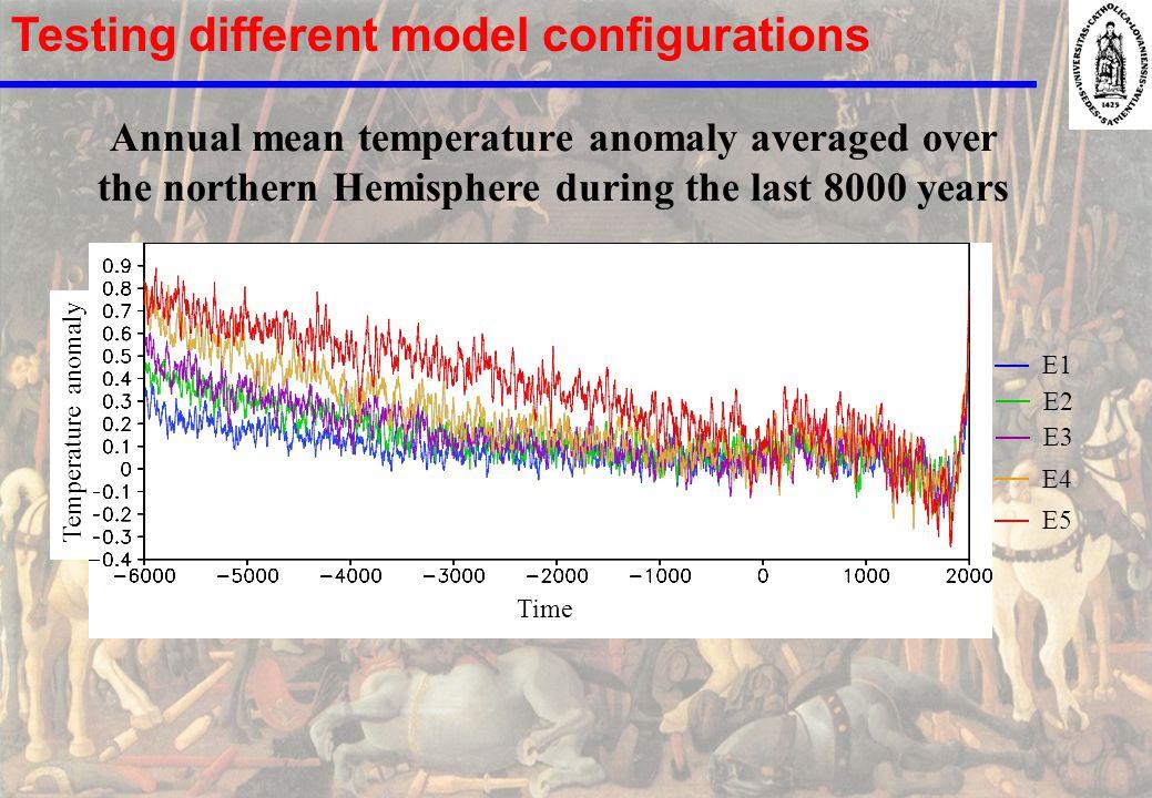 Model-data comparison of underground temperatures Borehole reconstructions Concept Geothermal gradient Summer Winter
