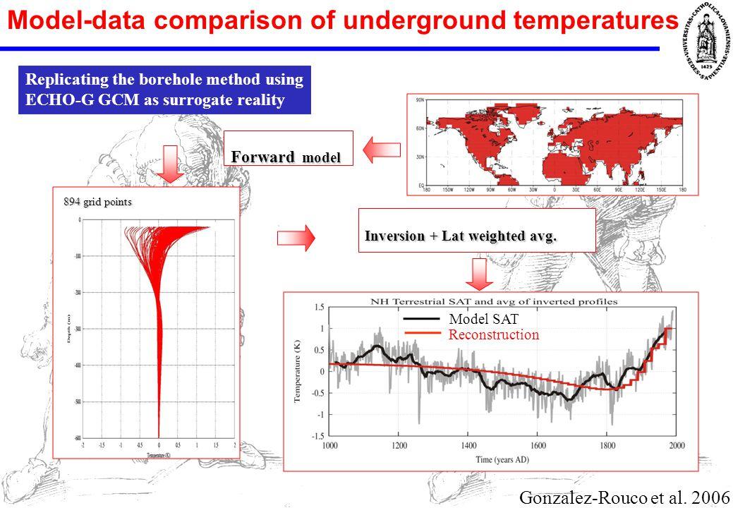 Model-data comparison of underground temperatures Stevens et al.