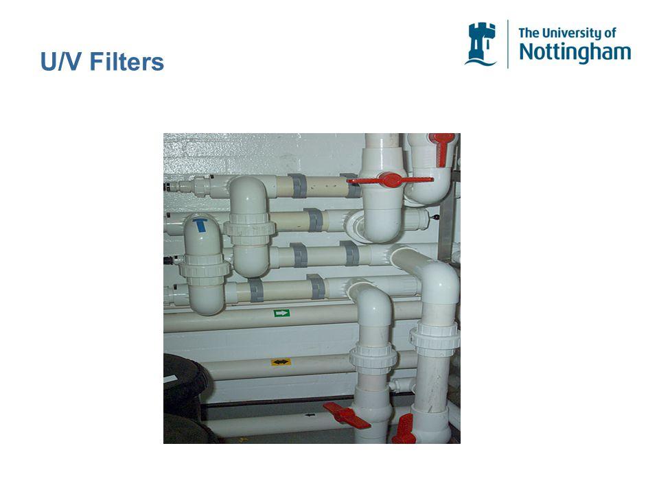 U/V Filters