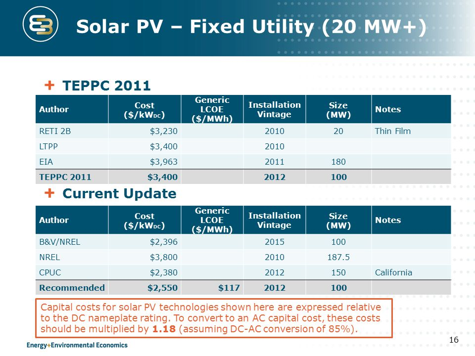 Solar PV – Fixed Utility (20 MW+) TEPPC 2011 Current Update 16 Author Cost ($/kW DC ) Generic LCOE ($/MWh) Installation Vintage Size (MW) Notes RETI 2B$3,230201020Thin Film LTPP$3,4002010 EIA$3,9632011180 TEPPC 2011$3,4002012100 Author Cost ($/kW DC ) Generic LCOE ($/MWh) Installation Vintage Size (MW) Notes B&V/NREL$2,3962015100 NREL$3,8002010187.5 CPUC$2,3802012150California Recommended$2,550$1172012100 Capital costs for solar PV technologies shown here are expressed relative to the DC nameplate rating.